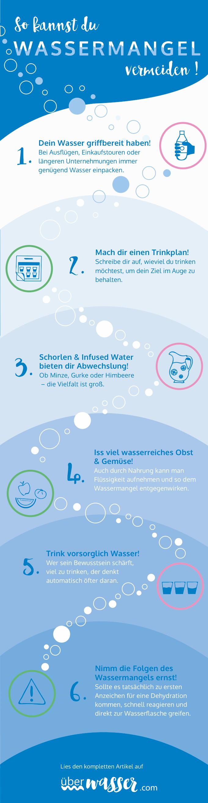 infografik_wassermangel