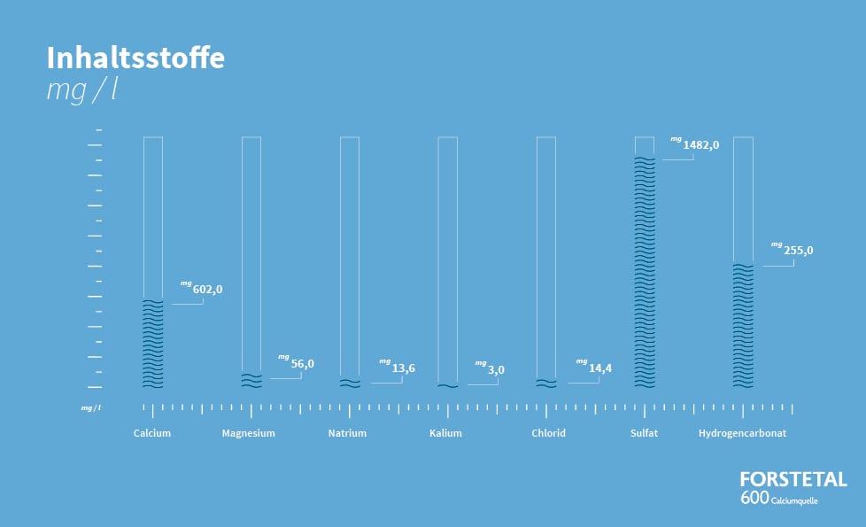01_badmeinberger_infographic_03